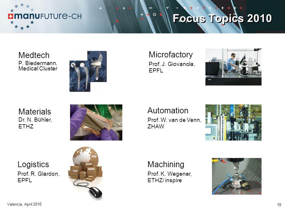 Focus Topics 2010 Microfactory Medtech Materials Dr. N. Bühler, ETHZ