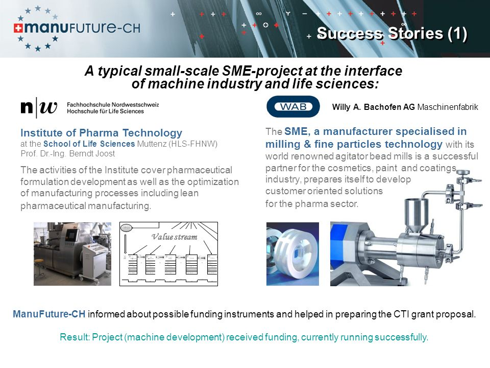 Success Stories (1) A typical small-scale SME-project at the interface of machine industry and life sciences: