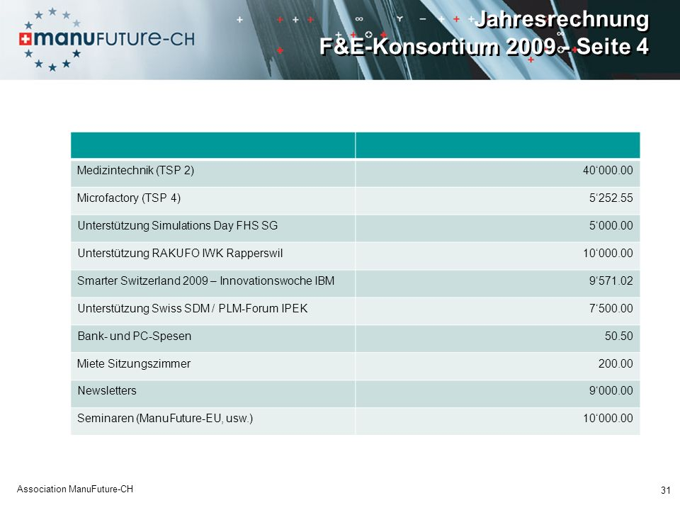Jahresrechnung F&E-Konsortium 2009 - Seite 4
