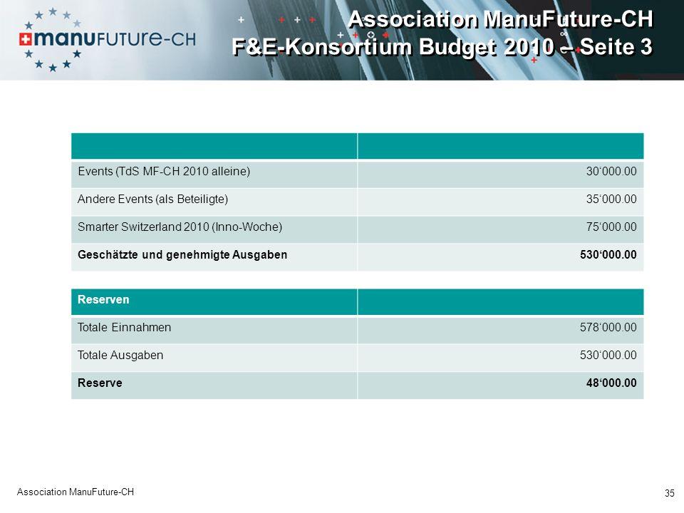 Association ManuFuture-CH F&E-Konsortium Budget 2010 – Seite 3
