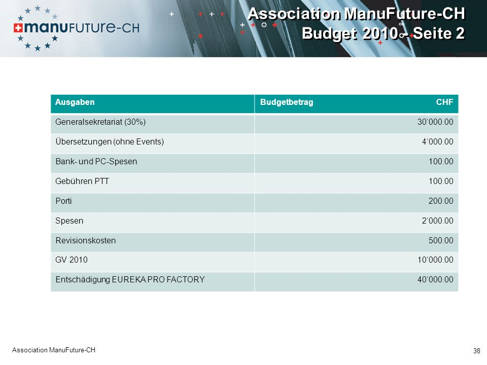 Association ManuFuture-CH Budget 2010 - Seite 2