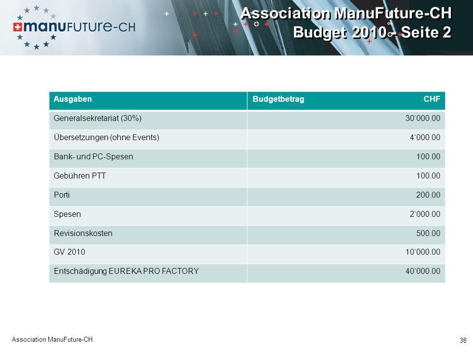 Association ManuFuture-CH Budget 2010 - Seite 2