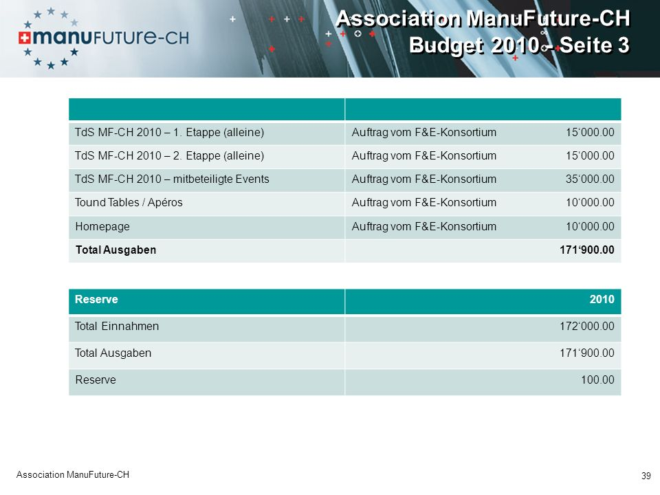 Association ManuFuture-CH Budget 2010 - Seite 3