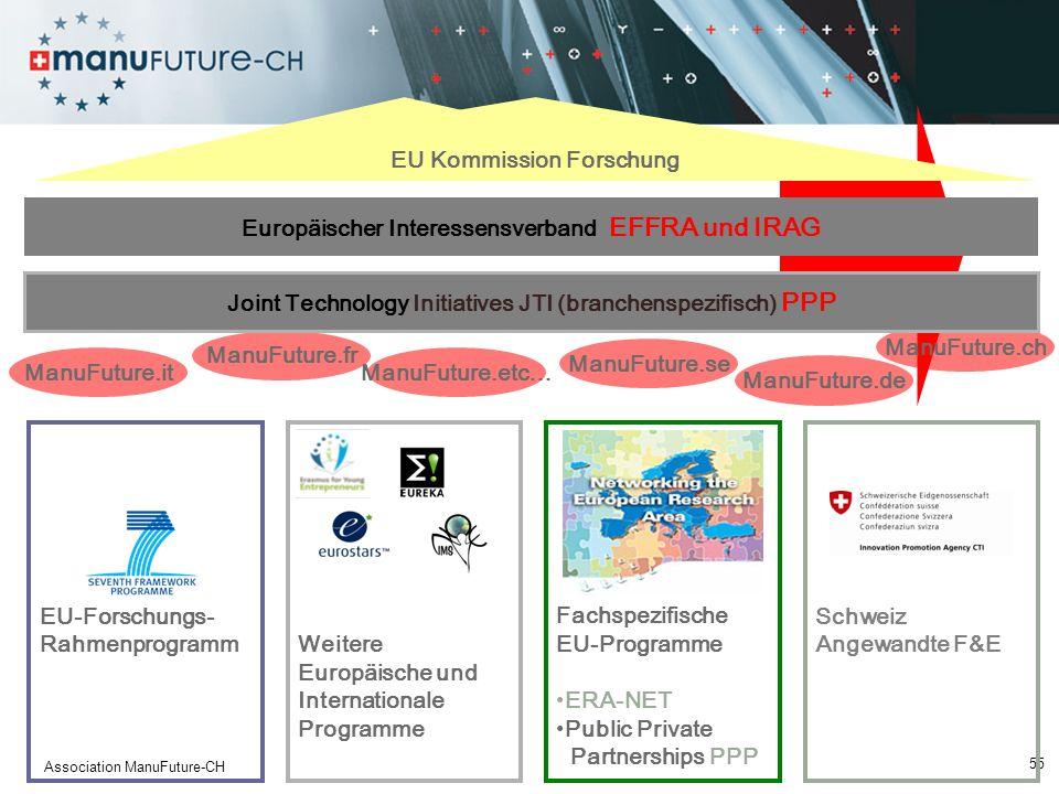 EU Kommission Forschung EU Kommission Forschung