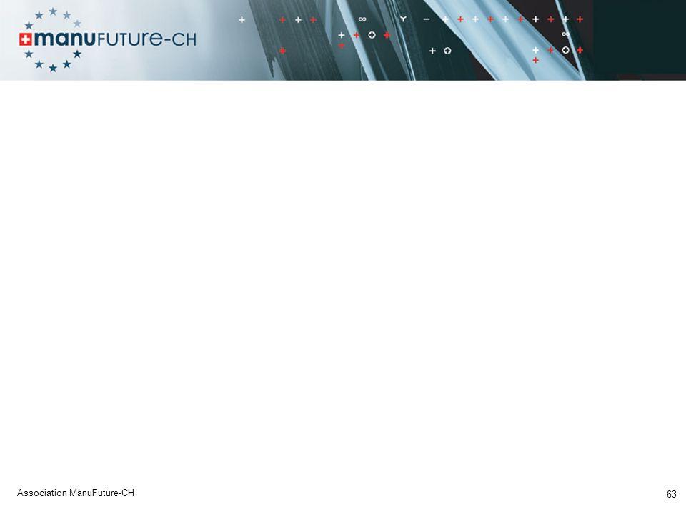 Association ManuFuture-CH