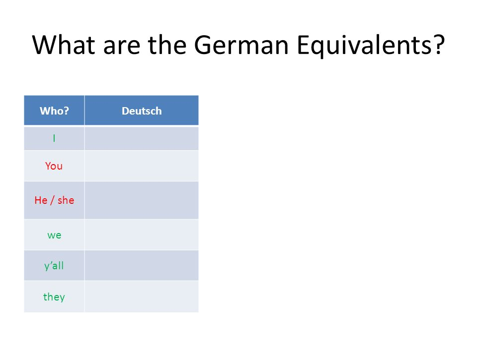 What are the German Equivalents