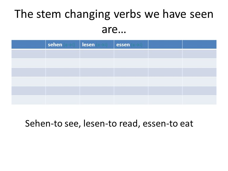 The stem changing verbs we have seen are…