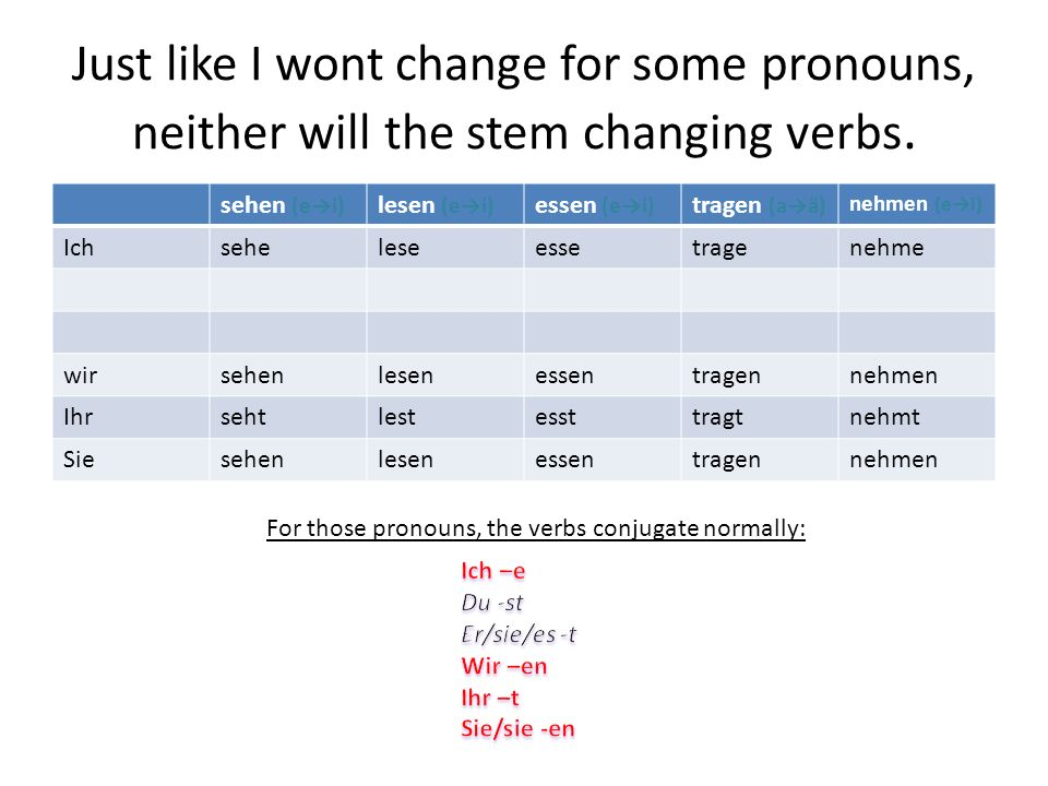 For those pronouns, the verbs conjugate normally: