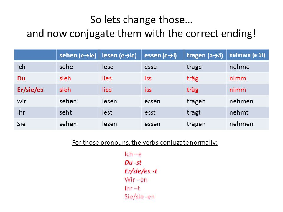 So lets change those… and now conjugate them with the correct ending!