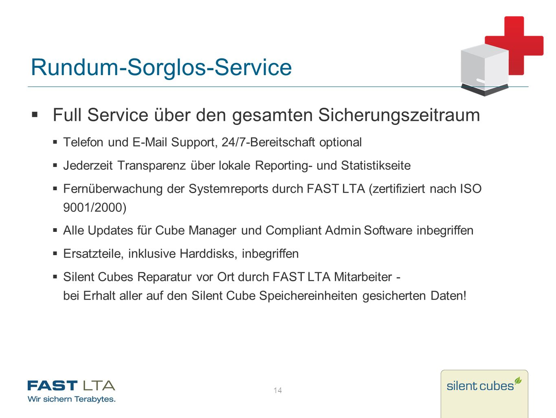 Rundum-Sorglos-Service