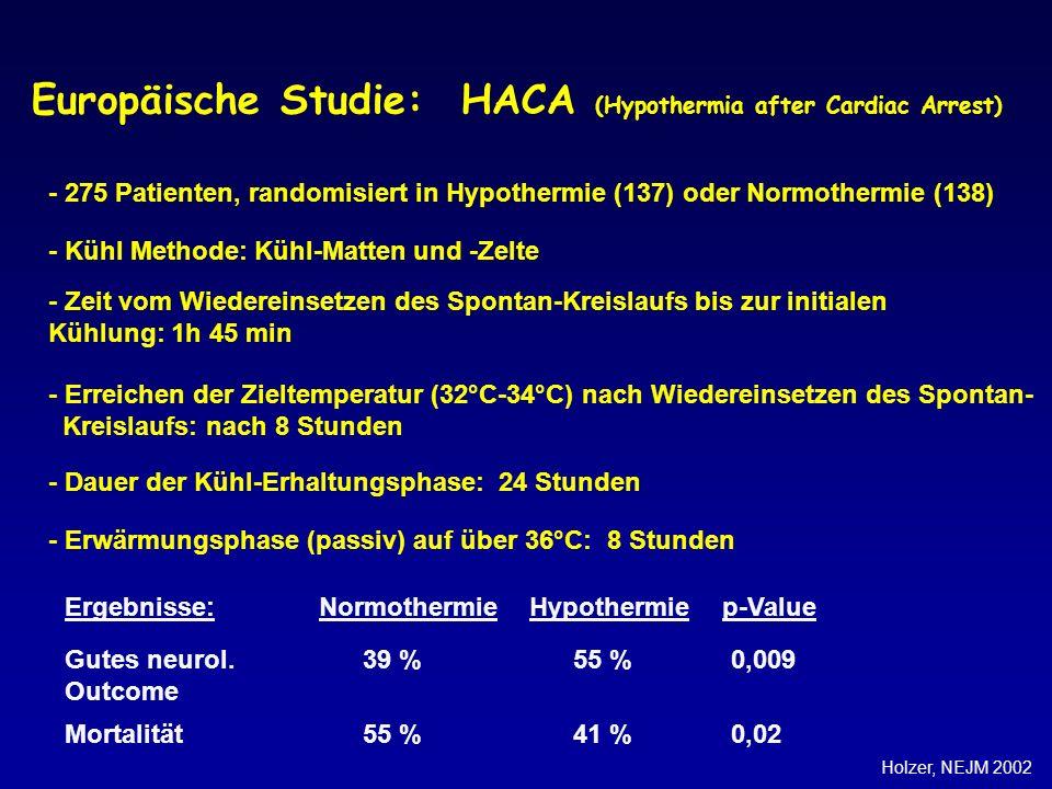 Europäische Studie: HACA (Hypothermia after Cardiac Arrest)