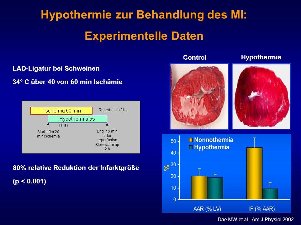 Hypothermie zur Behandlung des MI: