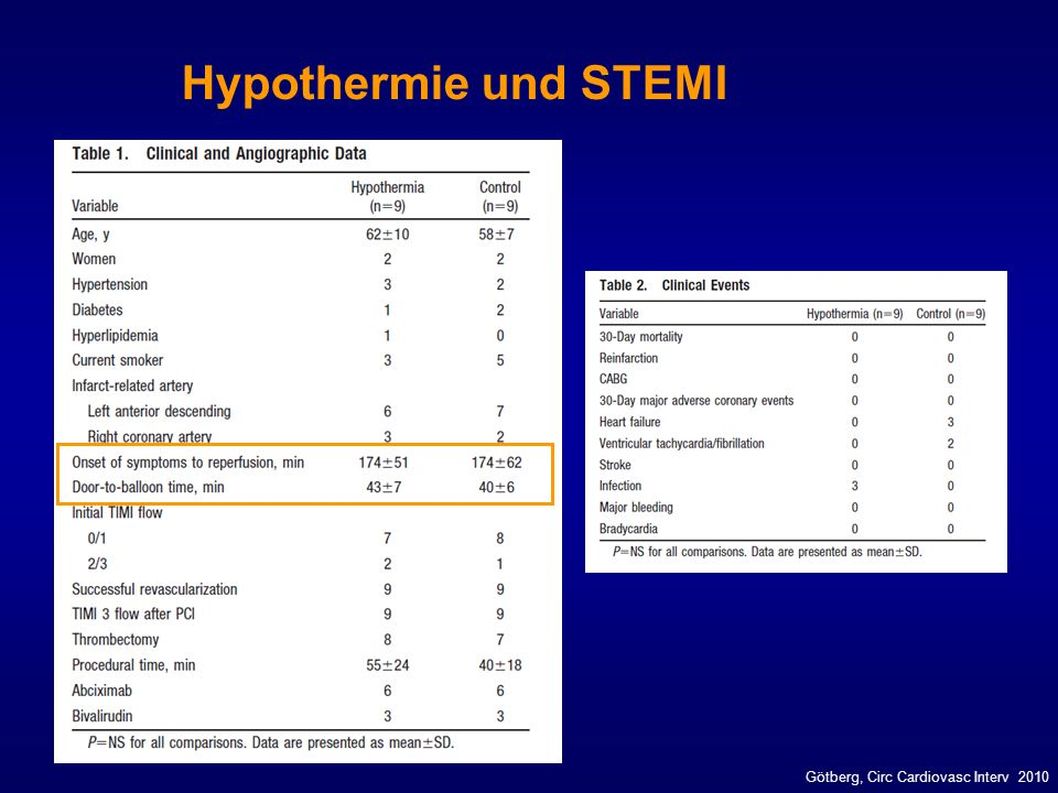 Hypothermie und STEMI Götberg, Circ Cardiovasc Interv 2010