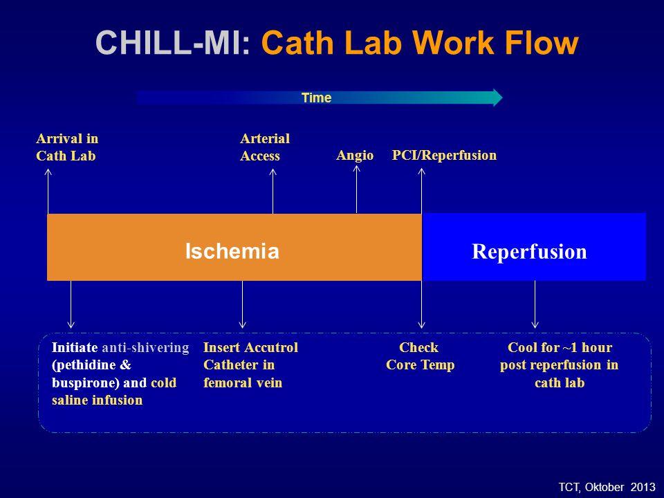 CHILL-MI: Cath Lab Work Flow