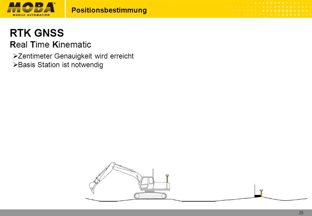 Positionsbestimmung Zentimeter Genauigkeit wird erreicht Basis Station ist notwendig