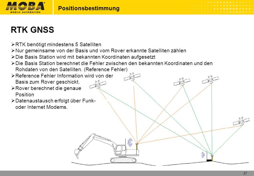 Positionsbestimmung RTK benötigt mindestens 5 Satelliten