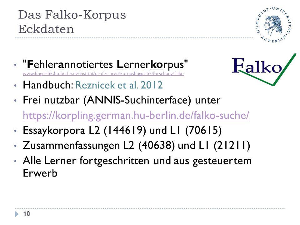 Das Falko-Korpus Eckdaten