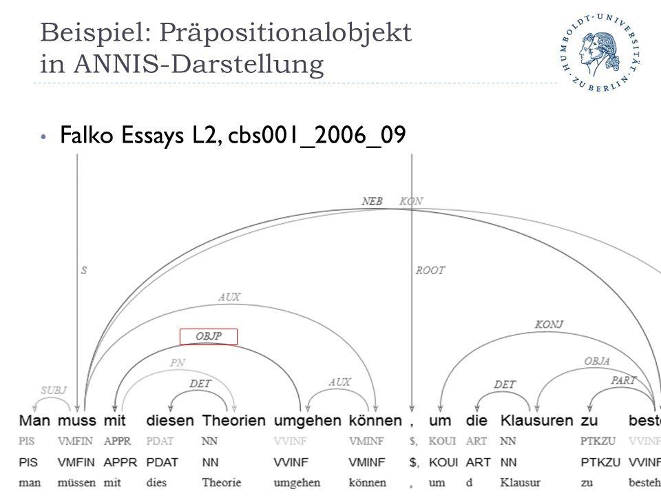 Beispiel: Präpositionalobjekt in ANNIS-Darstellung