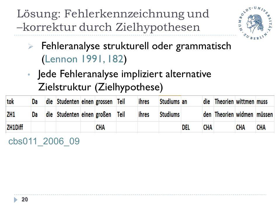 Lösung: Fehlerkennzeichnung und –korrektur durch Zielhypothesen