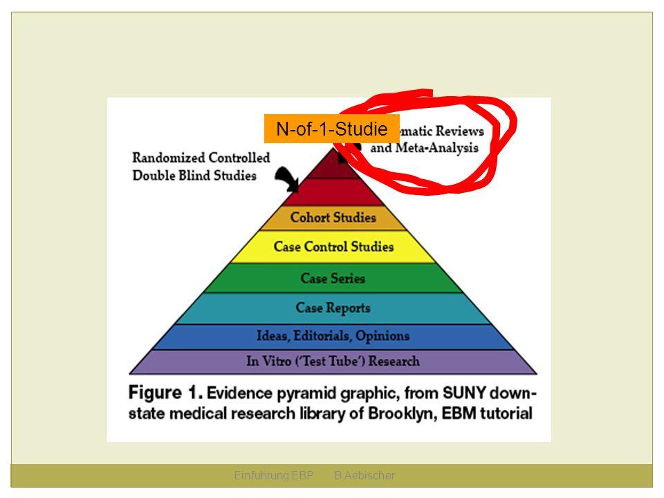 N-of-1-Studie Einführung EBP B.Aebischer
