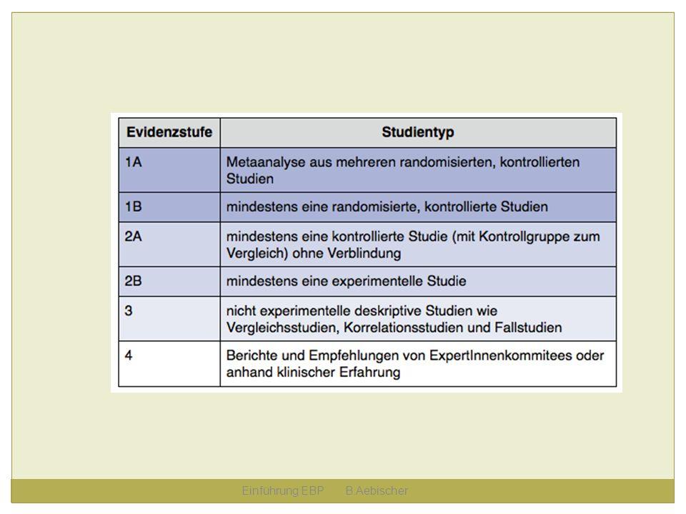 Einführung EBP B.Aebischer