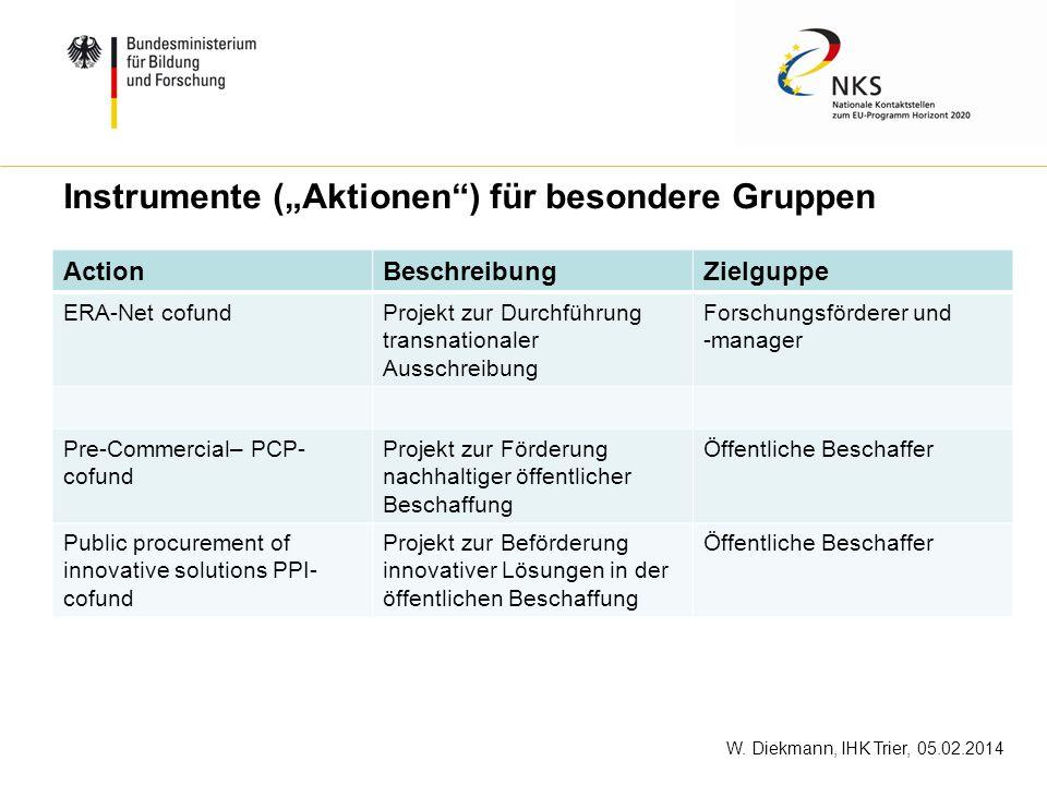 """Instrumente (""""Aktionen ) für besondere Gruppen"""