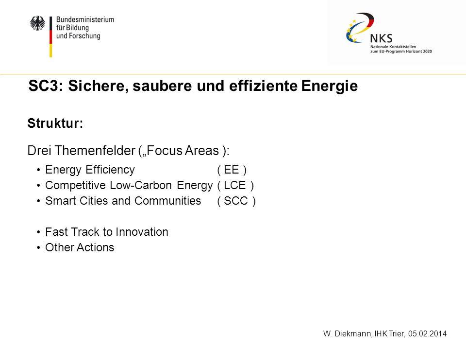 SC3: Sichere, saubere und effiziente Energie