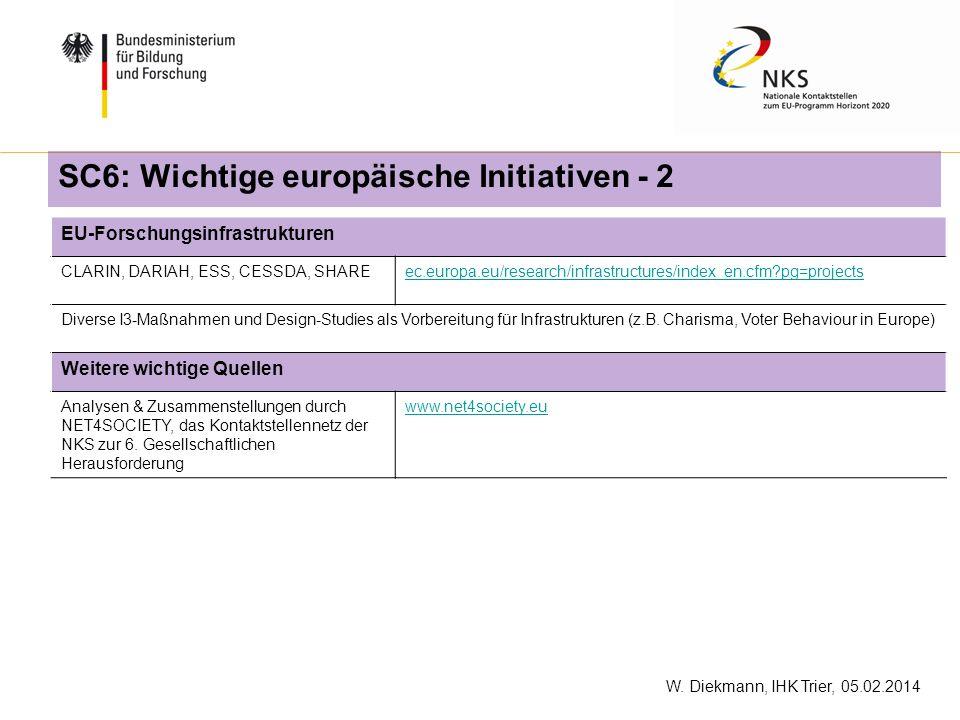 SC6: Wichtige europäische Initiativen - 2