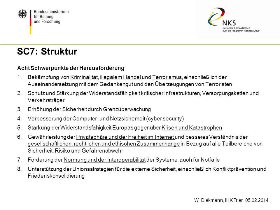 SC7: Struktur Acht Schwerpunkte der Herausforderung