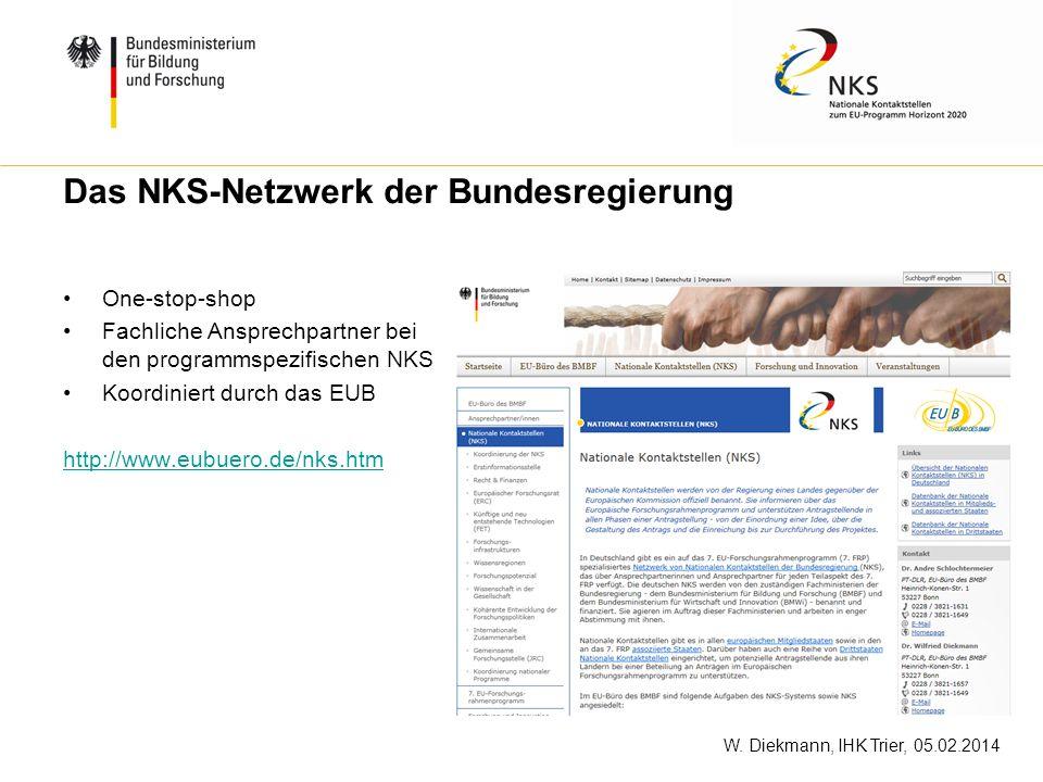 Das NKS-Netzwerk der Bundesregierung