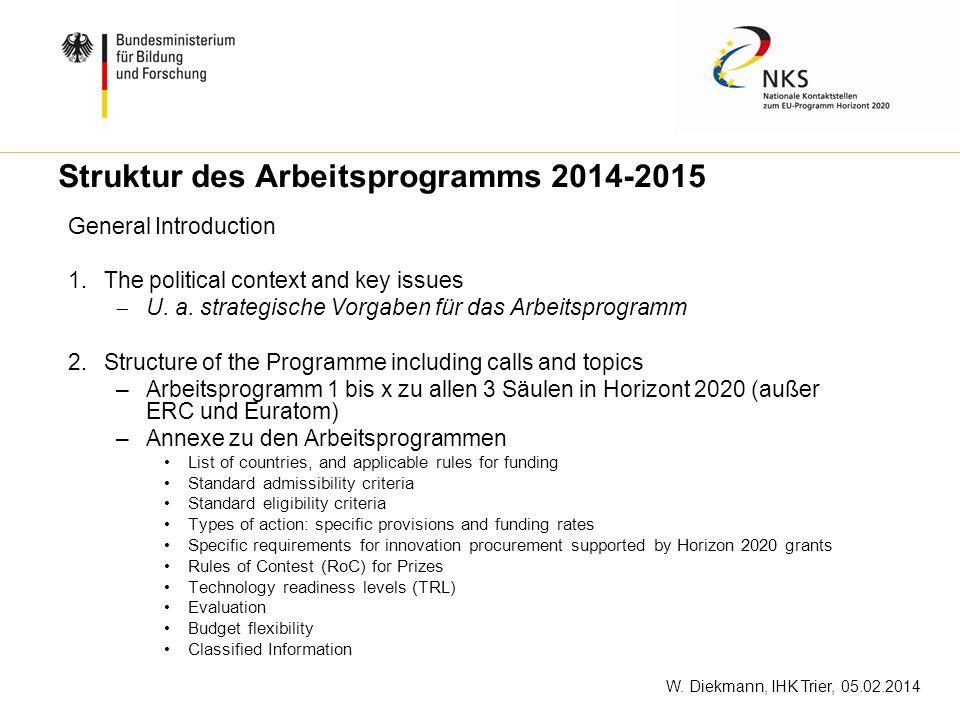 Struktur des Arbeitsprogramms 2014-2015