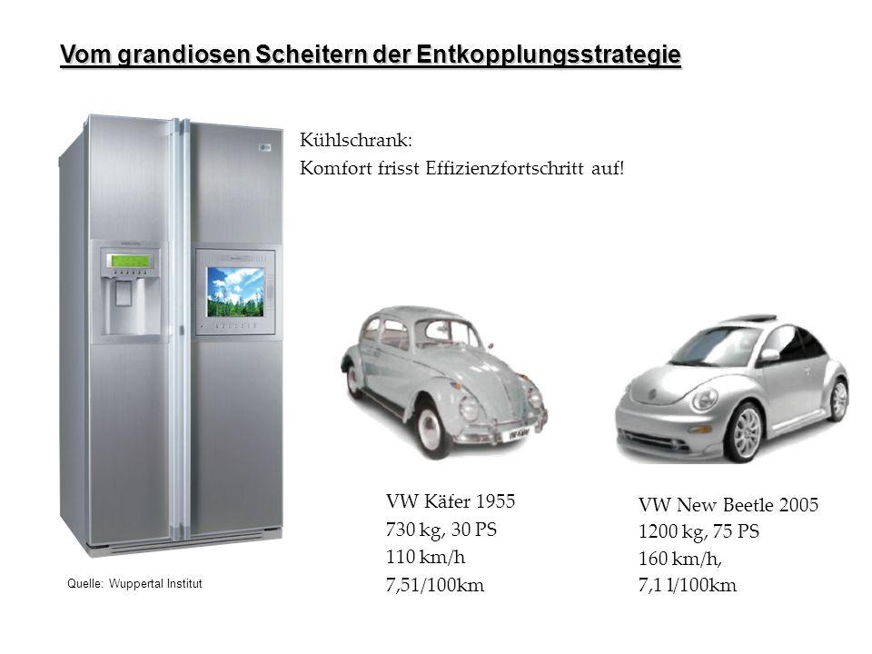 Kühlschränke groß wie ein Kleiderschrank: effiziente Verschwendung
