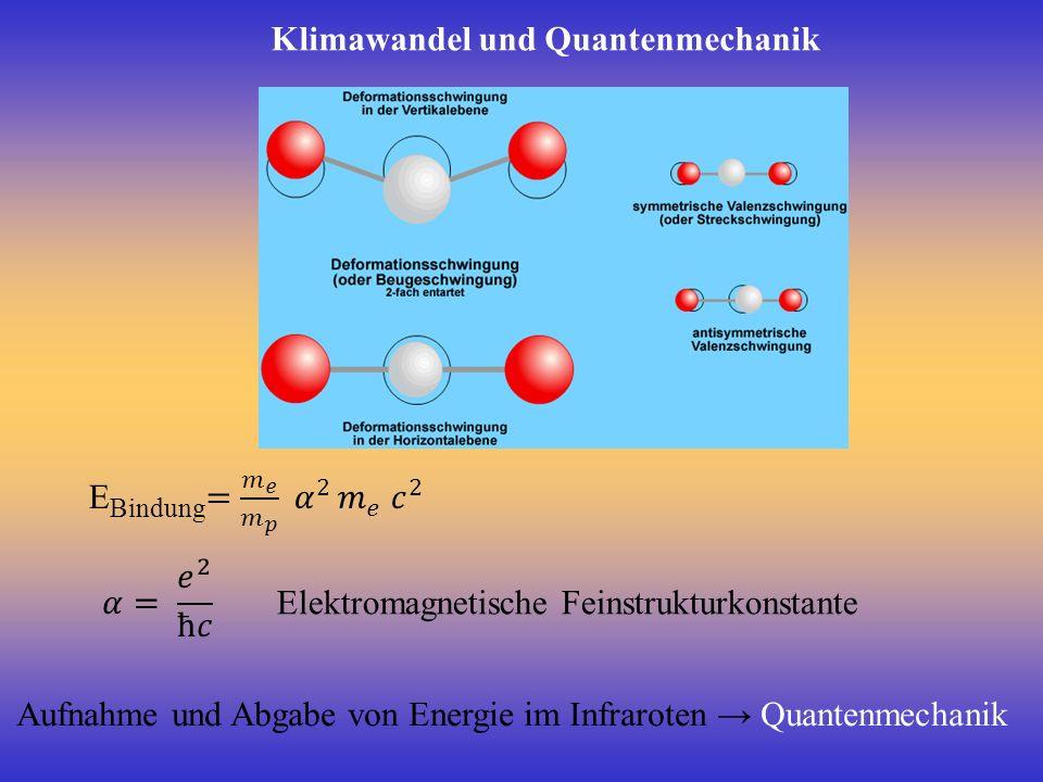 Klimawandel und Quantenmechanik