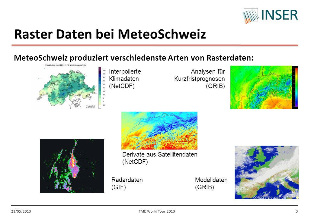 Raster Daten bei MeteoSchweiz