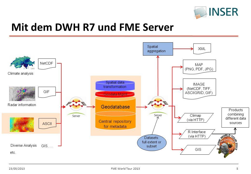 Mit dem DWH R7 und FME Server