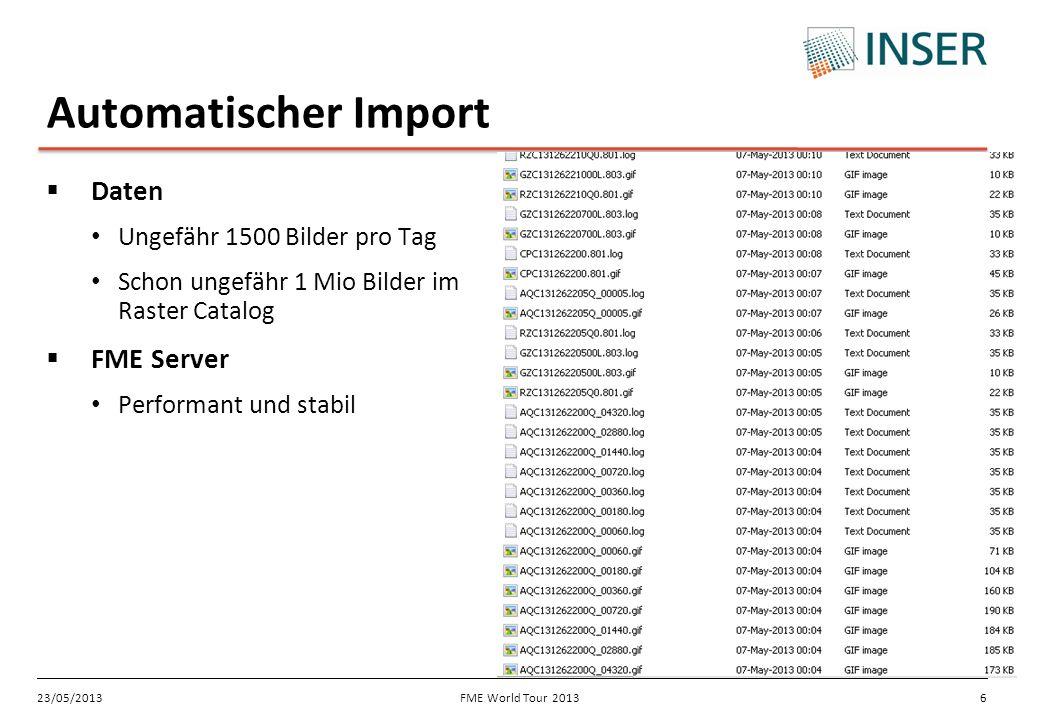 Automatischer Import Daten FME Server Ungefähr 1500 Bilder pro Tag