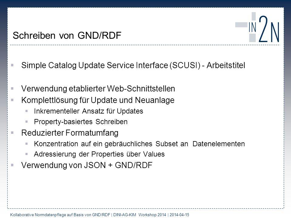 Schreiben von GND/RDF Simple Catalog Update Service Interface (SCUSI) - Arbeitstitel. Verwendung etablierter Web-Schnittstellen.