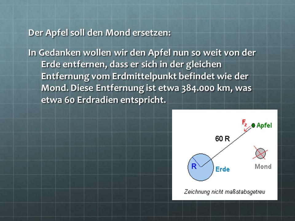 Der Apfel soll den Mond ersetzen: In Gedanken wollen wir den Apfel nun so weit von der Erde entfernen, dass er sich in der gleichen Entfernung vom Erdmittelpunkt befindet wie der Mond.
