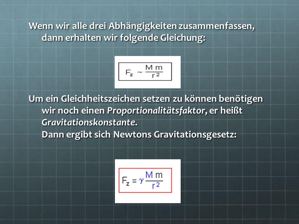 Wenn wir alle drei Abhängigkeiten zusammenfassen, dann erhalten wir folgende Gleichung: Um ein Gleichheitszeichen setzen zu können benötigen wir noch einen Proportionalitätsfaktor, er heißt Gravitationskonstante.