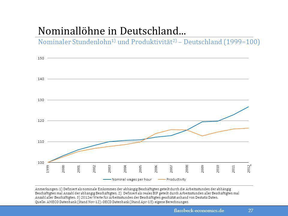 Nominallöhne in Deutschland...