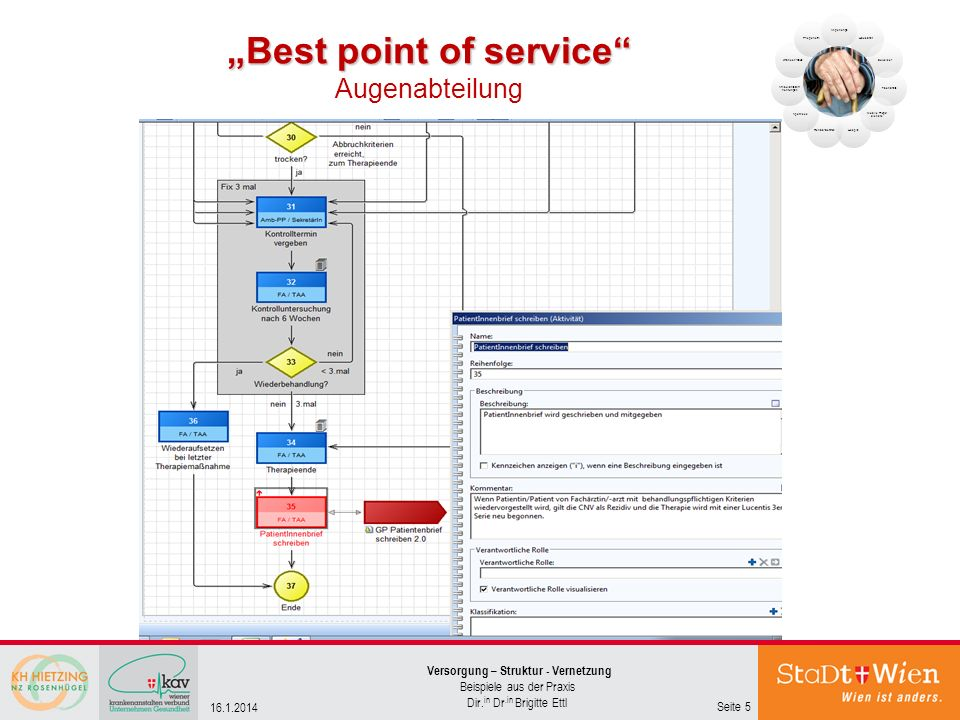 """Best point of service Augenabteilung"