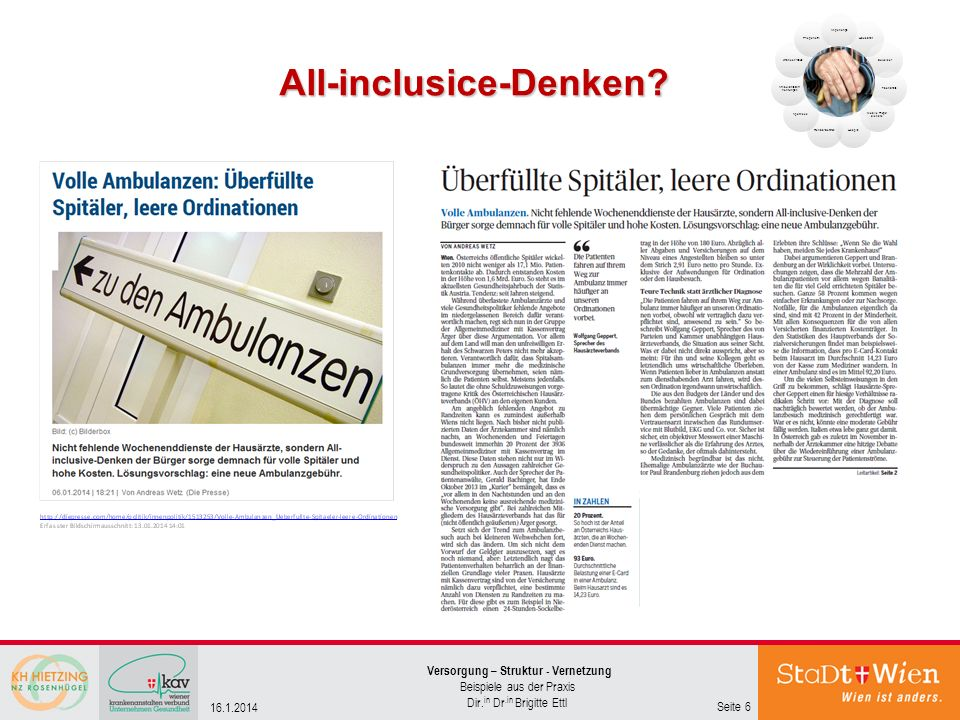 All-inclusice-Denken