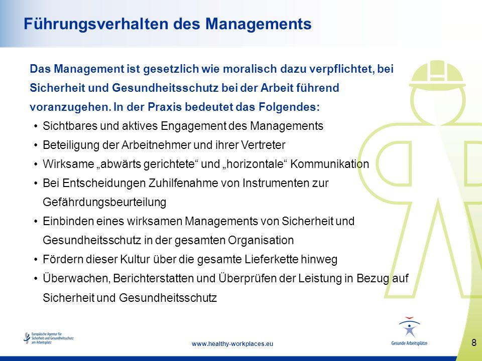 Führungsverhalten des Managements