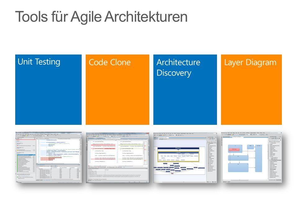 Tools für Agile Architekturen