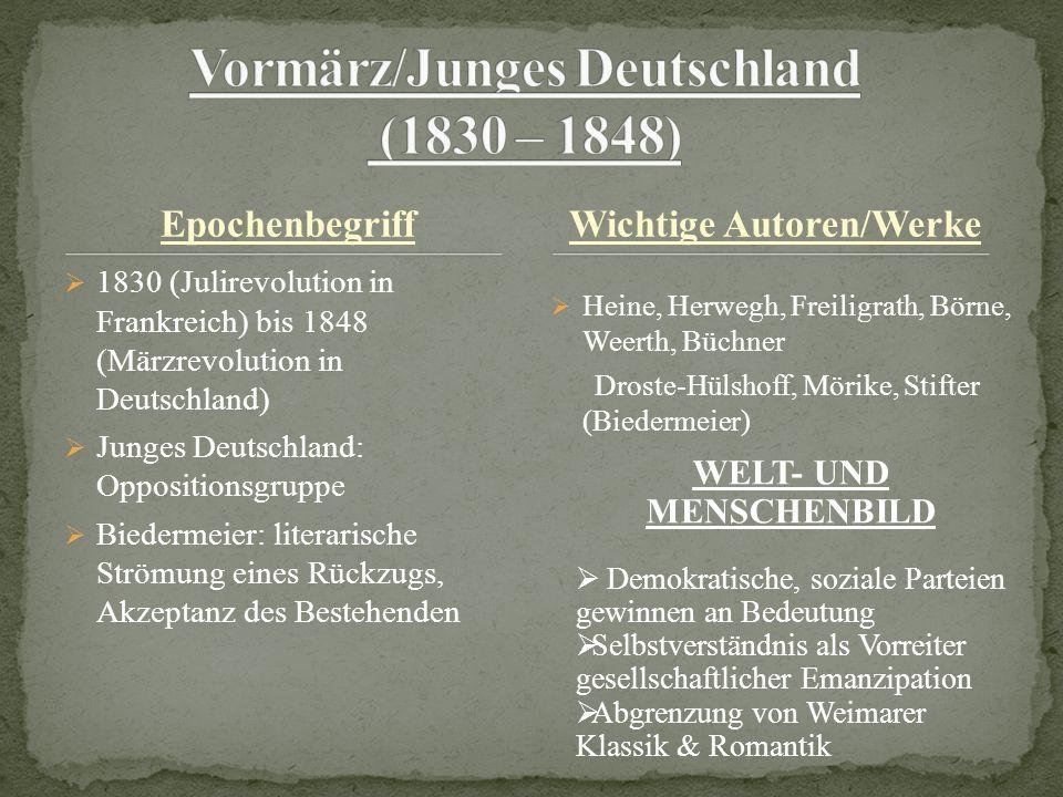 Vormärz/Junges Deutschland (1830 – 1848)