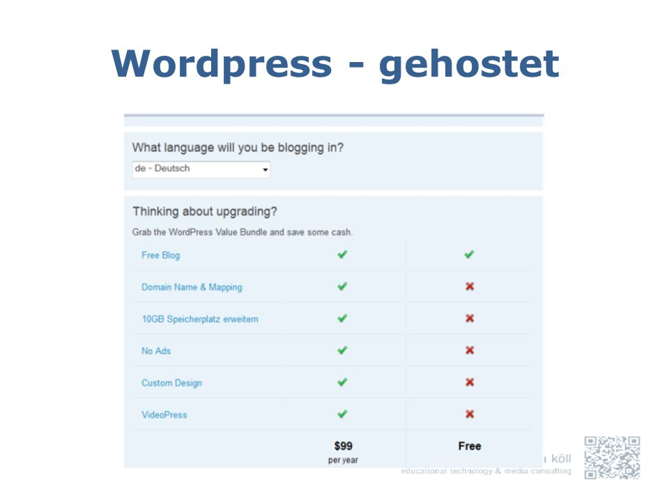 Wordpress - gehostet