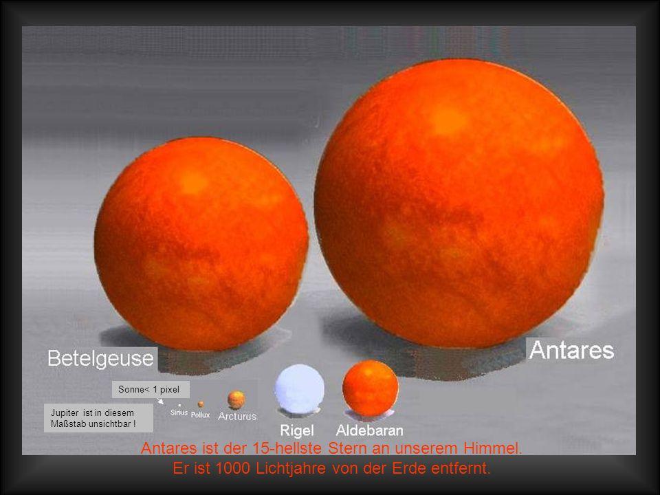 Sonne< 1 pixel Jupiter ist in diesem Maßstab unsichtbar !