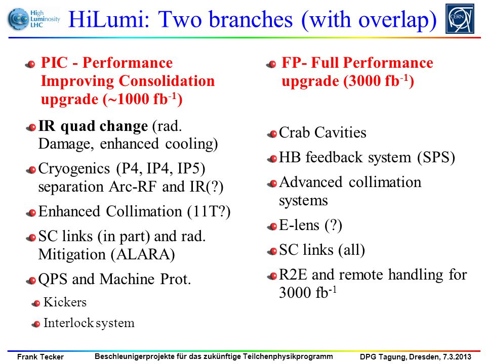 HiLumi: Two branches (with overlap)