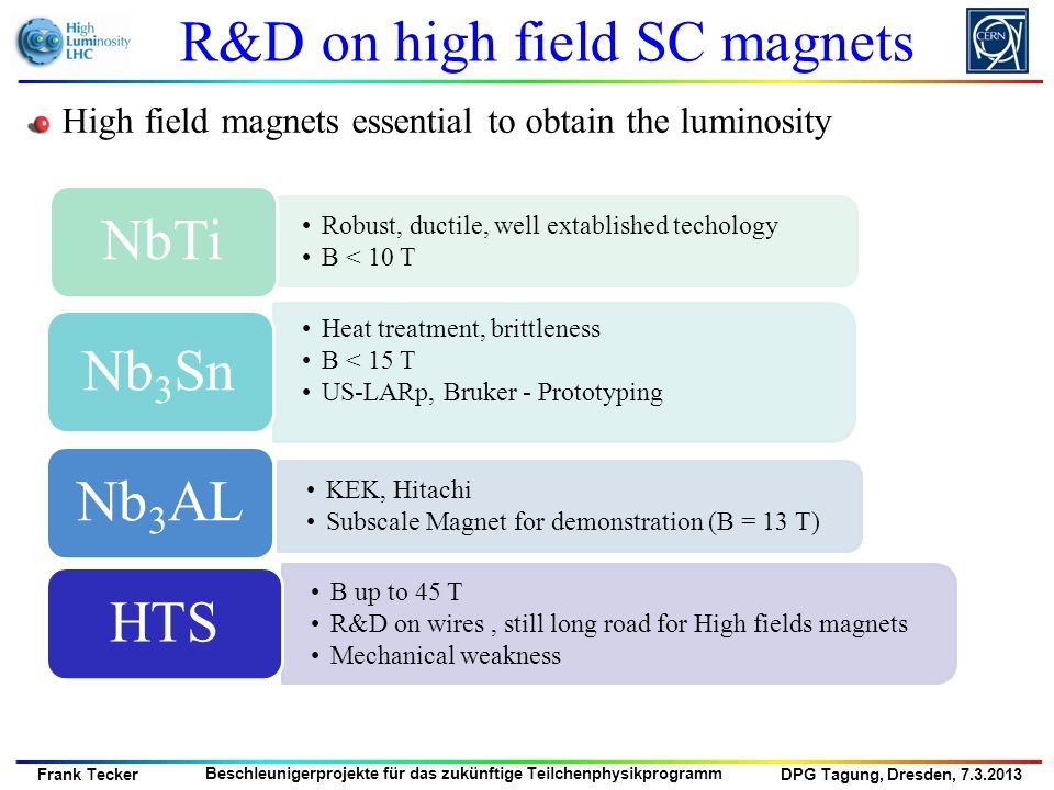 R&D on high field SC magnets