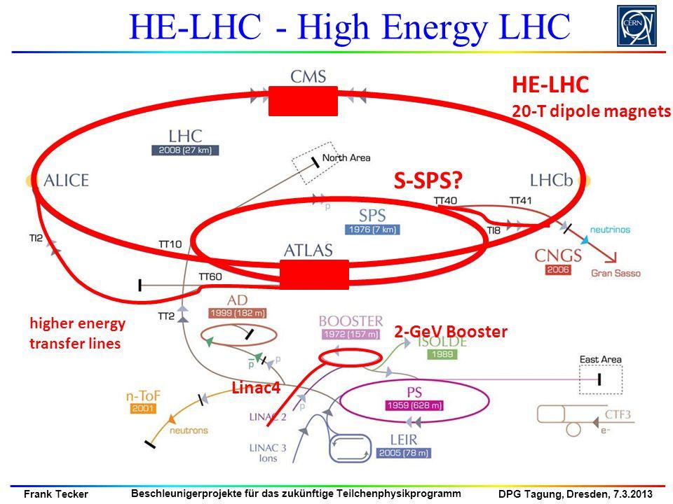 HE-LHC - High Energy LHC